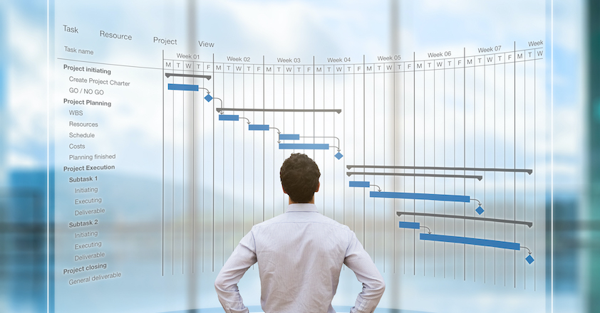 7 Steps to Create & Present a Resource Management Plan