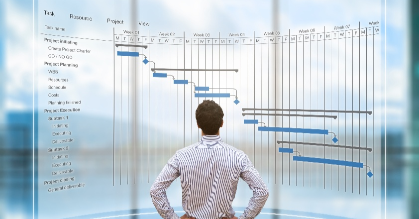 12 Innovative Examples of Project Management Software